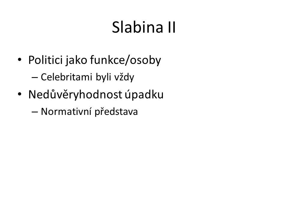 Slabina II Politici jako funkce/osoby – Celebritami byli vždy Nedůvěryhodnost úpadku – Normativní představa