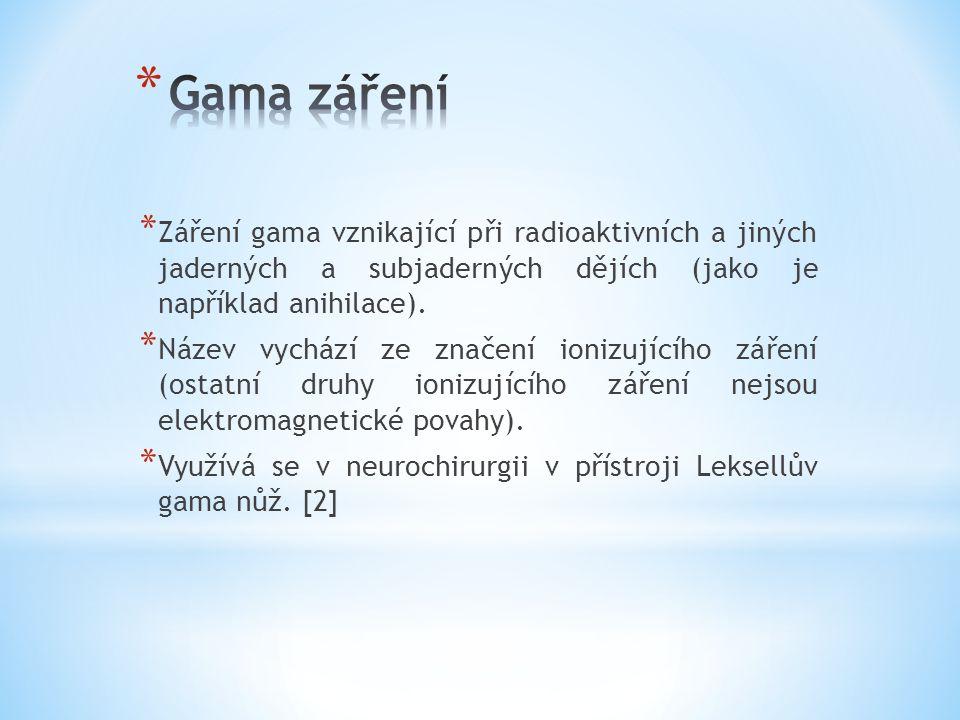 * Záření gama vznikající při radioaktivních a jiných jaderných a subjaderných dějích (jako je například anihilace). * Název vychází ze značení ionizuj