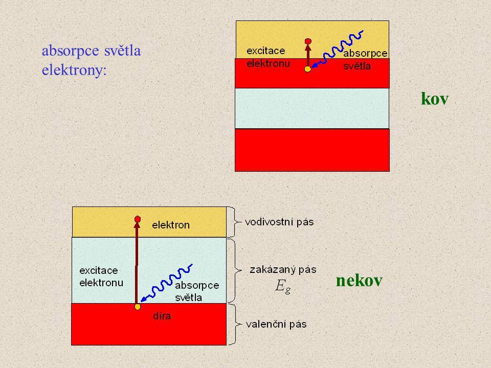 Fotoluminiscence Převod UV záření na viditelné