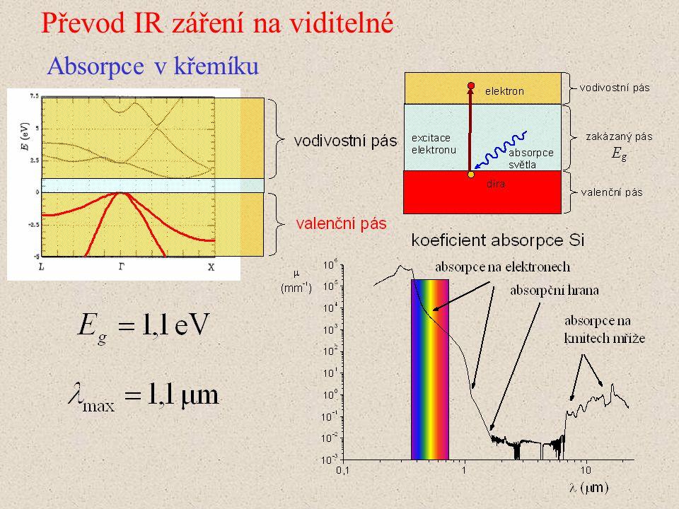 Absorpce v křemíku Převod IR záření na viditelné