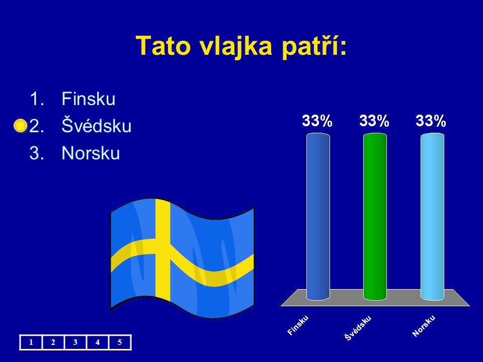 Tato vlajka patří: 12345 1.Finsku 2.Švédsku 3.Norsku
