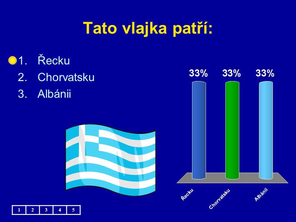 Tato vlajka patří: 1.Řecku 2.Chorvatsku 3.Albánii 12345