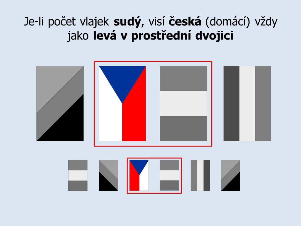 Je-li počet vlajek sudý, visí česká (domácí) vždy jako levá v prostřední dvojici