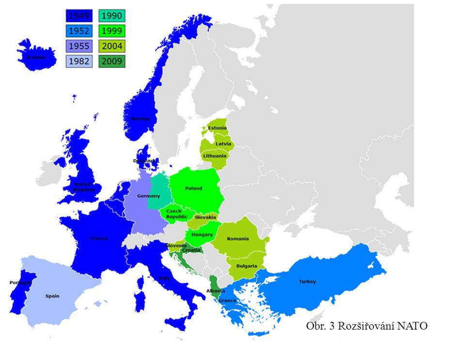 Obr. 3 Rozšiřování NATO