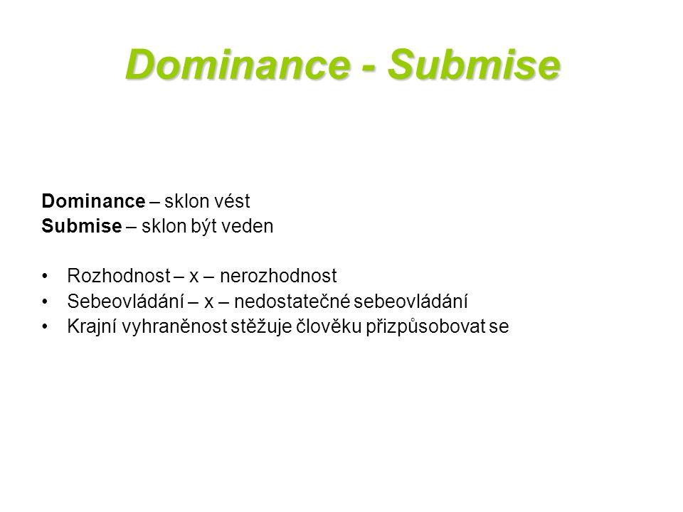 Dominance - Submise Dominance – sklon vést Submise – sklon být veden Rozhodnost – x – nerozhodnost Sebeovládání – x – nedostatečné sebeovládání Krajní