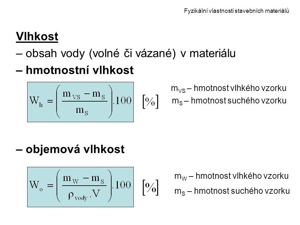 Fyzikální vlastnosti stavebních materiálů Nasákavost – maximální množství vlhkosti, kterou je materiál schopen přijmout (vody v kapalné formě) difuze vodní páry – transport vodní páry materiálem, závisí na stupni navlhavosti (vysýchavosti) materiálu – součinitel difuze vodní páry δ [delta] hmotnost páry, která projde materiálem do hloubky 1 metru na ploše 1 m 2 za 1 s při rozdílu tlaků 1 Pa