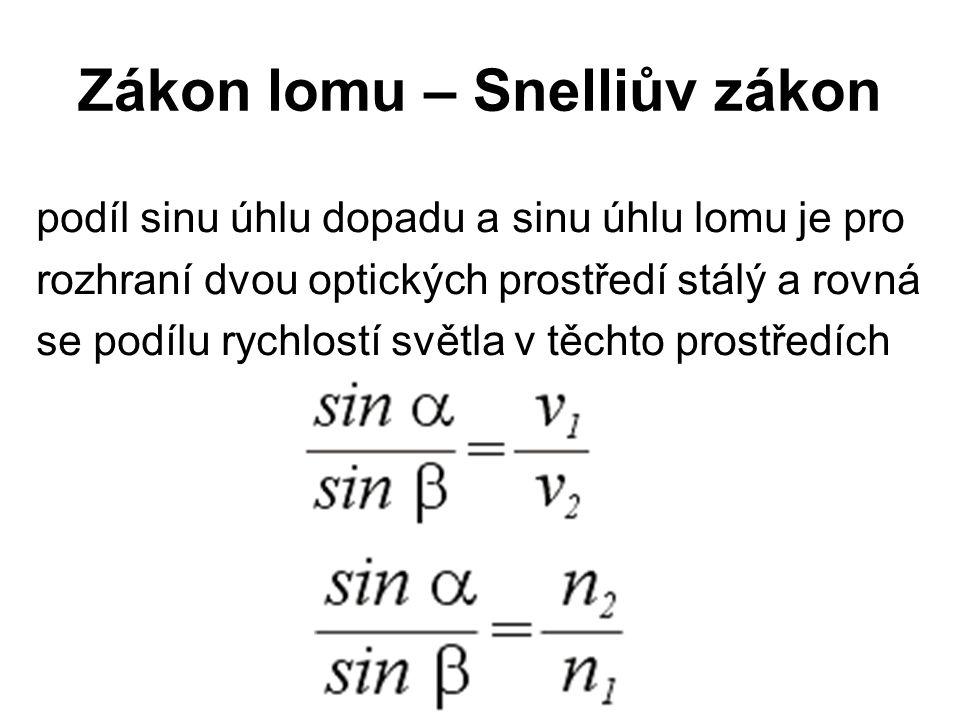 Zákon lomu – Snelliův zákon podíl sinu úhlu dopadu a sinu úhlu lomu je pro rozhraní dvou optických prostředí stálý a rovná se podílu rychlostí světla