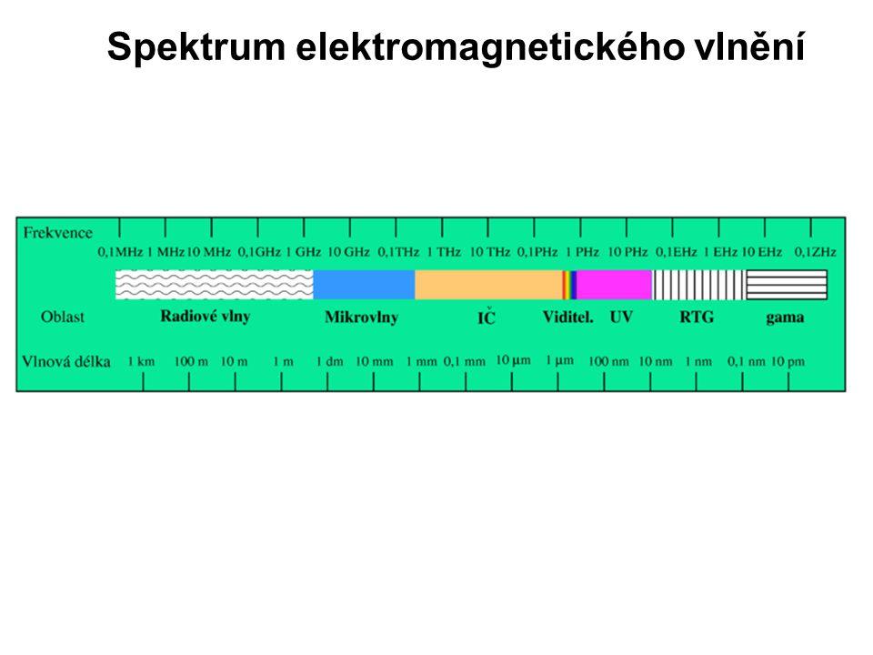 Viditelné světlo –o vlnových délkách 400 - 800 nm je světlo, na které je citlivé lidské oko.