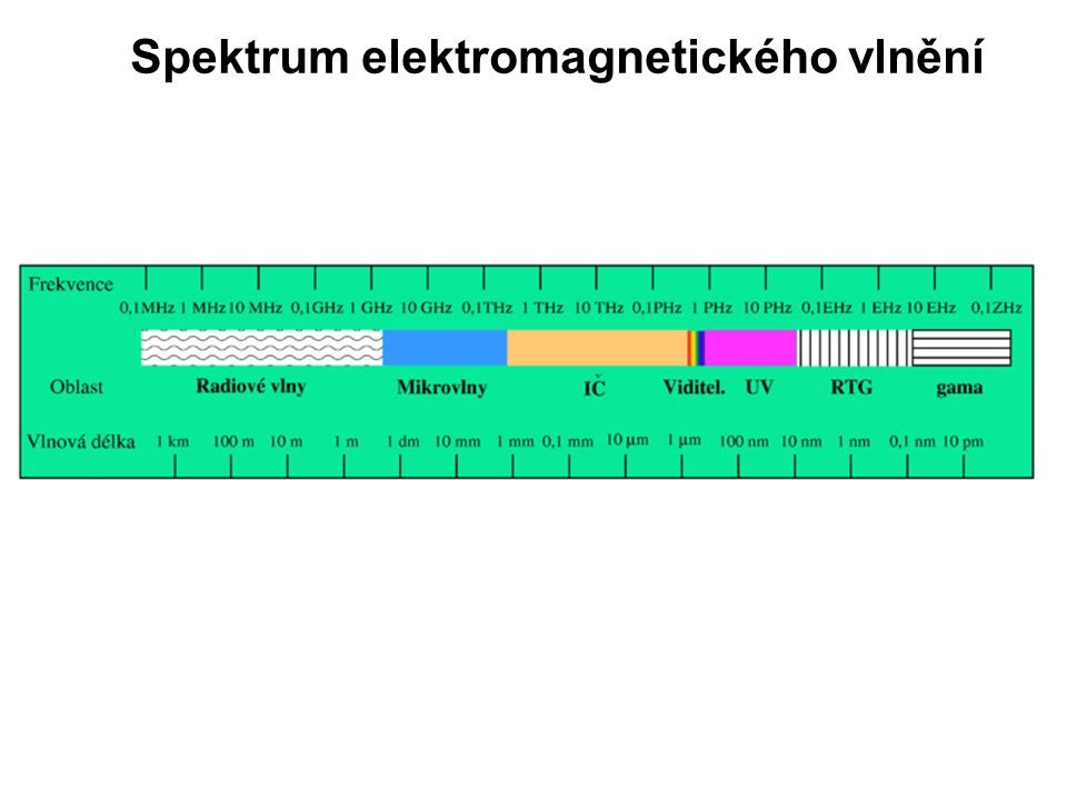 Parafin Wavenumbers (cm -1 ) 