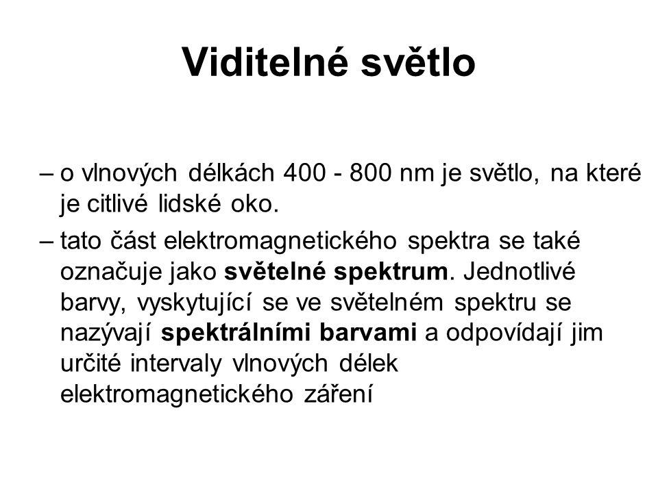 Příklady vibrací