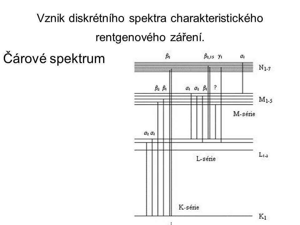 Vznik diskrétního spektra charakteristického rentgenového záření. Čárové spektrum