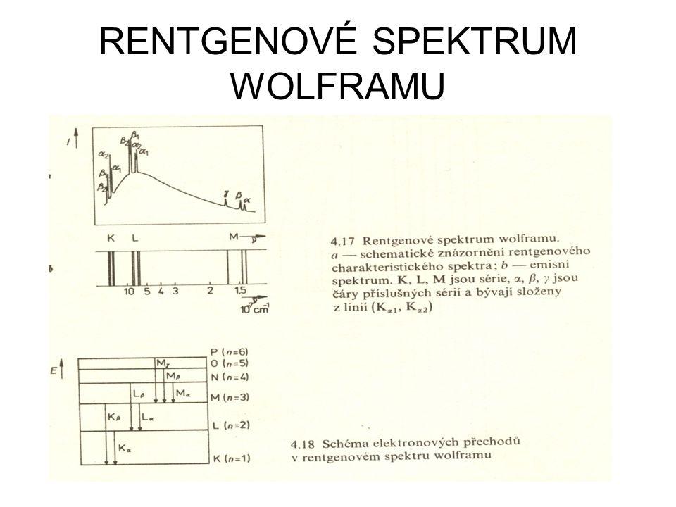 RENTGENOVÉ SPEKTRUM WOLFRAMU