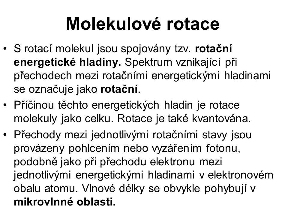 Molekulové rotace S rotací molekul jsou spojovány tzv. rotační energetické hladiny. Spektrum vznikající při přechodech mezi rotačními energetickými hl