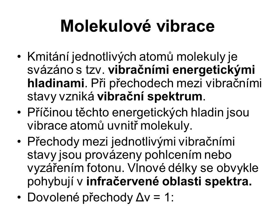 Molekulové vibrace Kmitání jednotlivých atomů molekuly je svázáno s tzv. vibračními energetickými hladinami. Při přechodech mezi vibračními stavy vzni