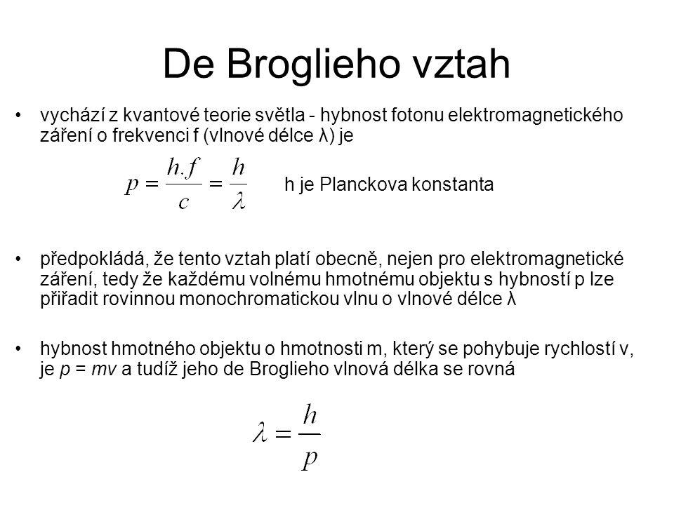 De Broglieho vztah vychází z kvantové teorie světla - hybnost fotonu elektromagnetického záření o frekvenci f (vlnové délce λ) je h je Planckova konst