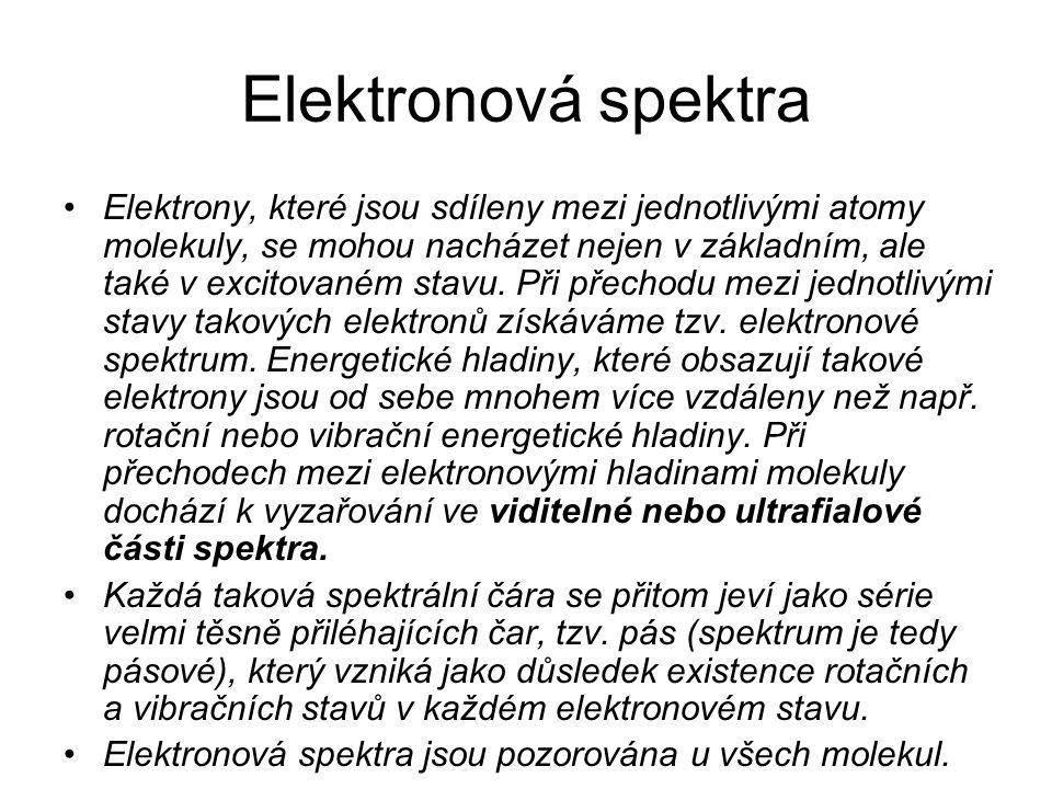 Elektronová spektra Elektrony, které jsou sdíleny mezi jednotlivými atomy molekuly, se mohou nacházet nejen v základním, ale také v excitovaném stavu.