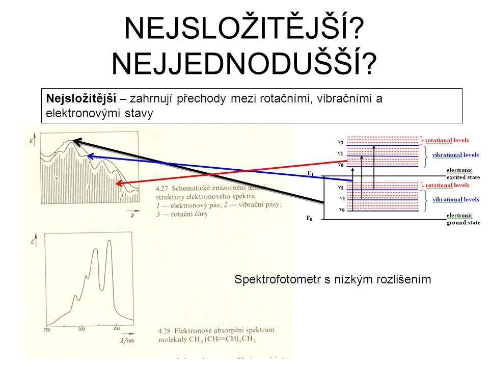 NEJSLOŽITĚJŠÍ? NEJJEDNODUŠŠÍ? Nejsložitější – zahrnují přechody mezi rotačními, vibračními a elektronovými stavy Spektrofotometr s nízkým rozlišením