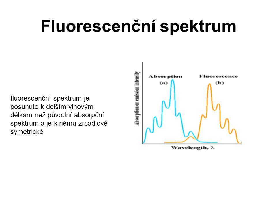 Fluorescenční spektrum fluorescenční spektrum je posunuto k delším vlnovým délkám než původní absorpční spektrum a je k němu zrcadlově symetrické