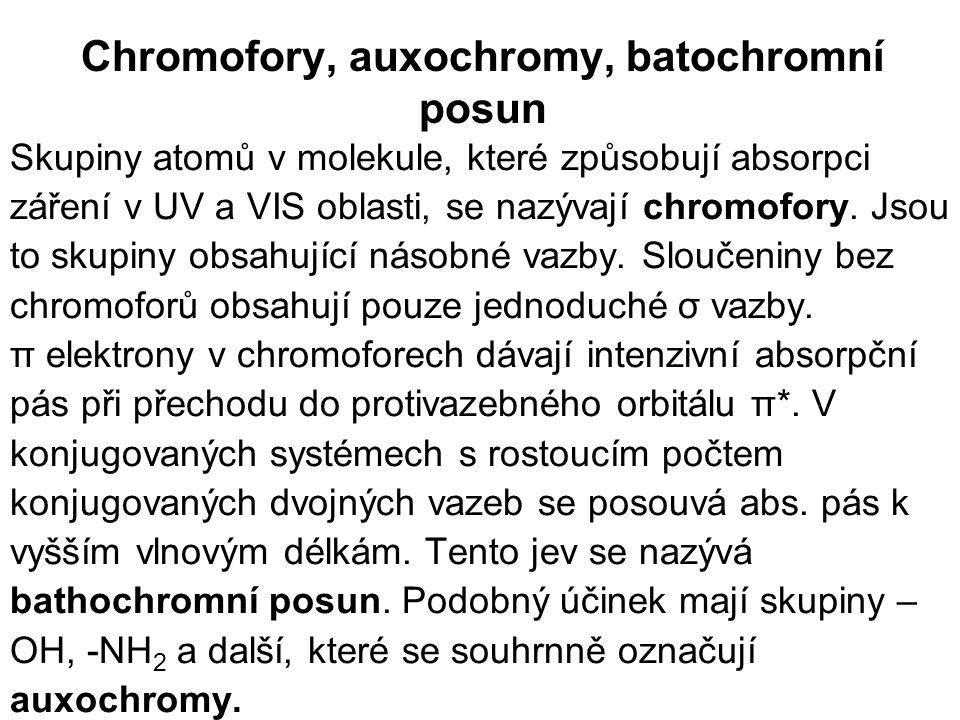 Chromofory, auxochromy, batochromní posun Skupiny atomů v molekule, které způsobují absorpci záření v UV a VIS oblasti, se nazývají chromofory. Jsou t