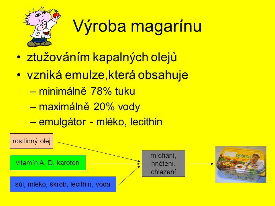 Výroba magarínu ztužováním kapalných olejů vzniká emulze,která obsahuje –minimálně 78% tuku –maximálně 20% vody –emulgátor - mléko, lecithin rostlinný