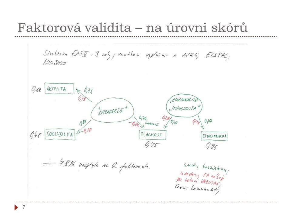 Důkazy empirické (kriteriální) validity  Odpovídá zjištění z vyšetření metodou externímu kritériu.