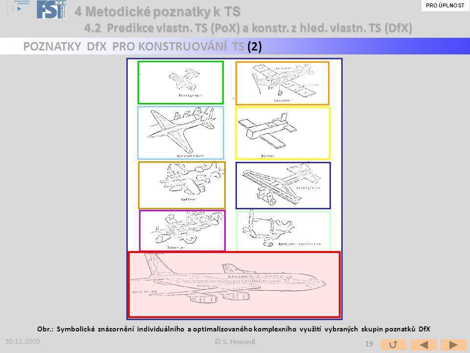 POZNATKY DfX PRO KONSTRUOVÁNÍ TS (2) PRO ÚPLNOST 30.12.2009 © S. Hosnedl 4 Metodické poznatky k TS 4.2 Predikce vlastn. TS (PoX) a konstr. z hled. vla