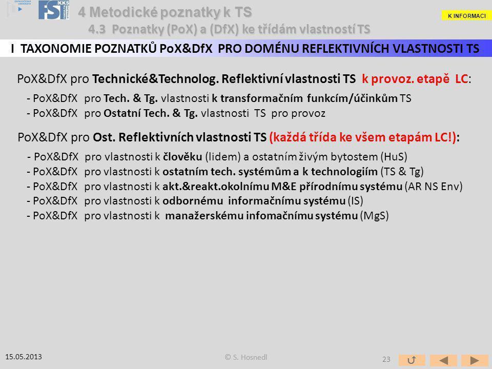 PoX&DfX pro Technické&Technolog. Reflektivní vlastnosti TS k provoz. etapě LC: - PoX&DfX pro Tech. & Tg. vlastnosti k transformačním funkcím/účinkům T