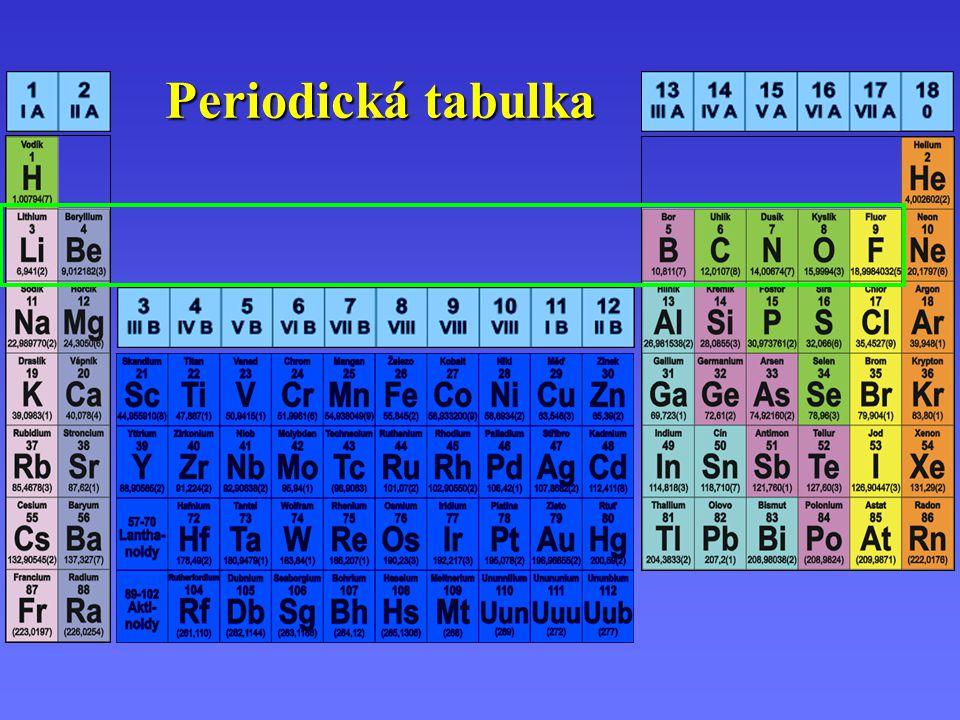 Chemická periodicita c) c) Diagonální podobnost : – Chemická podobnost lithia s hořčíkem Li  Mg, beryllia s hliníkem Be  Al, nebo boru s křemíkem B  Si je označována jako diagonální podobnost v periodickém systému.