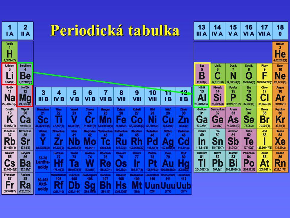 Chemická periodicita d) d) Změny oxidačního čísla o dva stupně : – Důsledkem tvorby elektronových párů dochází ke změně oxidačního čísla o dva stupně.