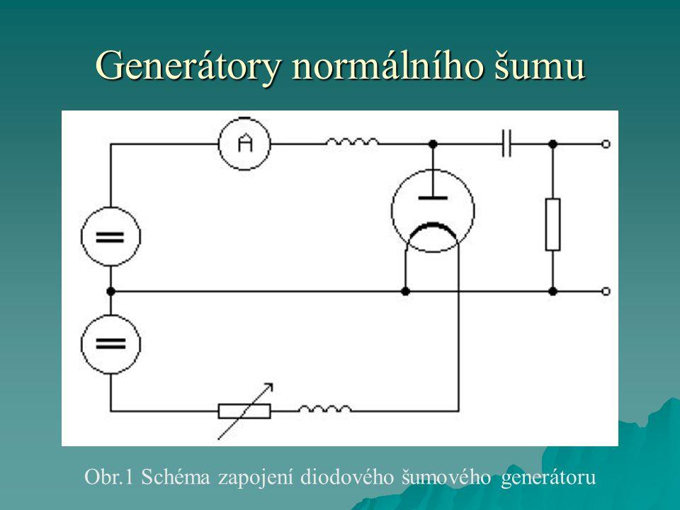Generátory normálního šumu  Pro velmi vysoké kmitočty je možné použít výbojkový šumový generátor.