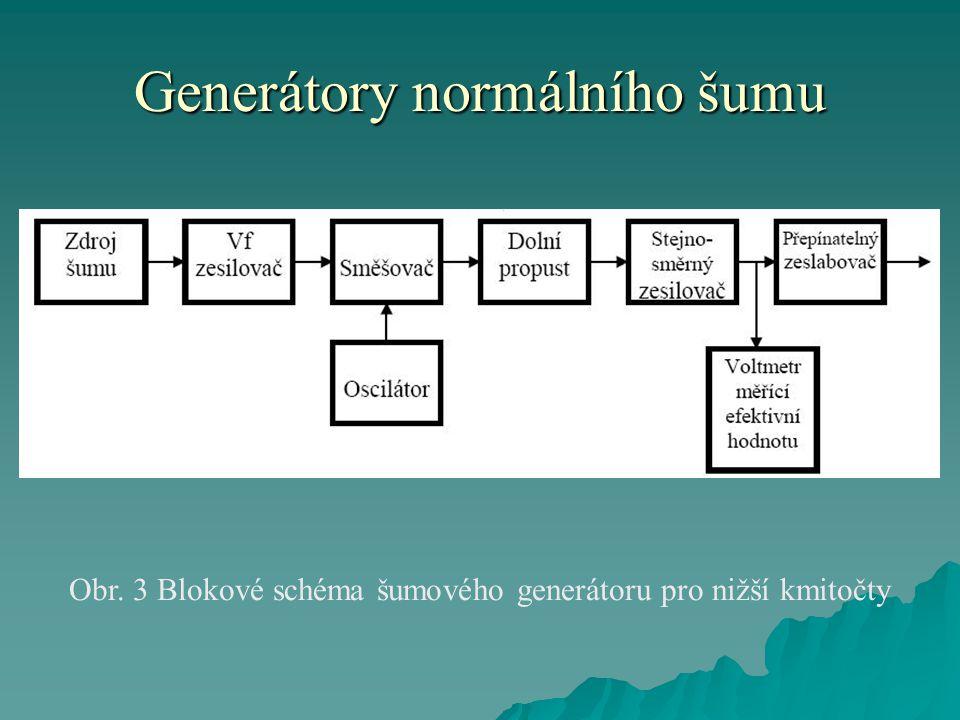 Generátory normálního šumu Obr. 3 Blokové schéma šumového generátoru pro nižší kmitočty