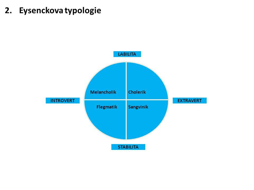 2.Eysenckova typologie Cholerik Sangvinik Melancholik STABILITA INTROVERTEXTRAVERT LABILITA Flegmatik