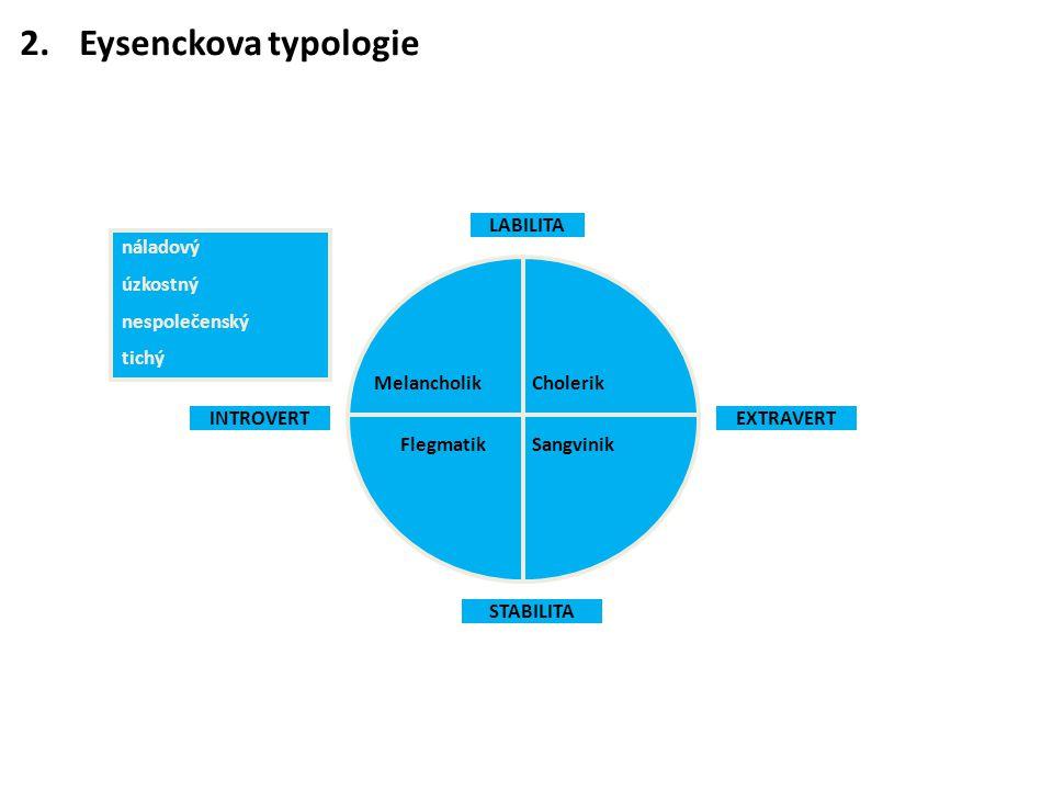 2.Eysenckova typologie náladový úzkostný nespolečenský tichý Cholerik Sangvinik Melancholik STABILITA INTROVERTEXTRAVERT LABILITA Flegmatik