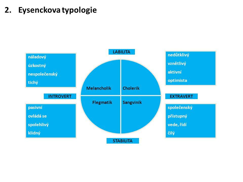 2.Eysenckova typologie společenský přístupný vede, řídí čilý pasivní ovládá se spolehlivý klidný náladový úzkostný nespolečenský tichý nedůtklivý vzně