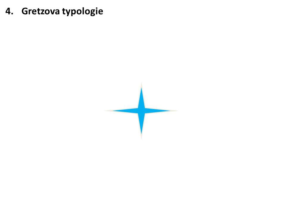 4.Gretzova typologie