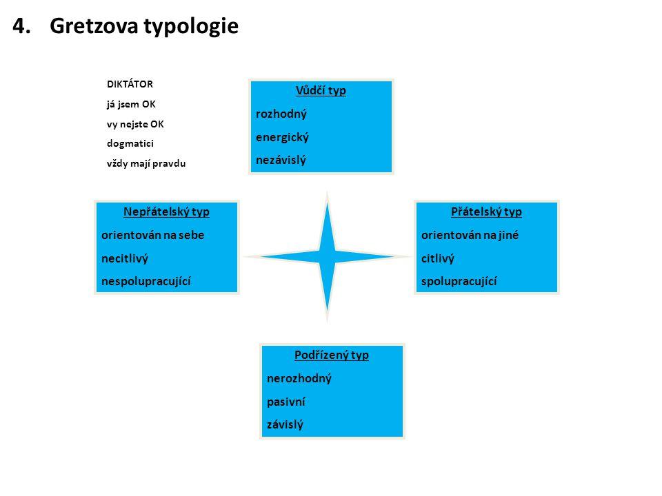 4.Gretzova typologie Vůdčí typ rozhodný energický nezávislý Podřízený typ nerozhodný pasivní závislý Nepřátelský typ orientován na sebe necitlivý nesp
