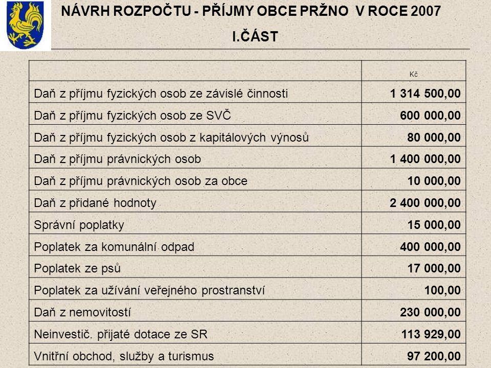 NÁVRH ROZPOČTU - PŘÍJMY OBCE PRŽNO V ROCE 2007 I.ČÁST Kč Daň z příjmu fyzických osob ze závislé činnosti1 314 500,00 Daň z příjmu fyzických osob ze SV