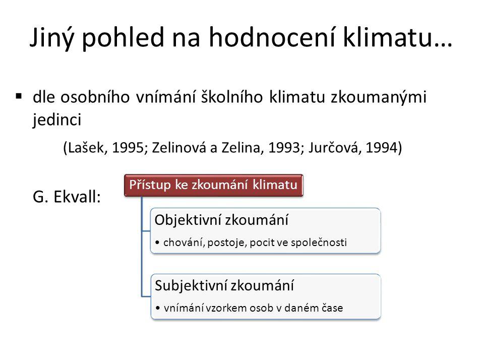 Jiný pohled na hodnocení klimatu…  dle osobního vnímání školního klimatu zkoumanými jedinci (Lašek, 1995; Zelinová a Zelina, 1993; Jurčová, 1994) G.