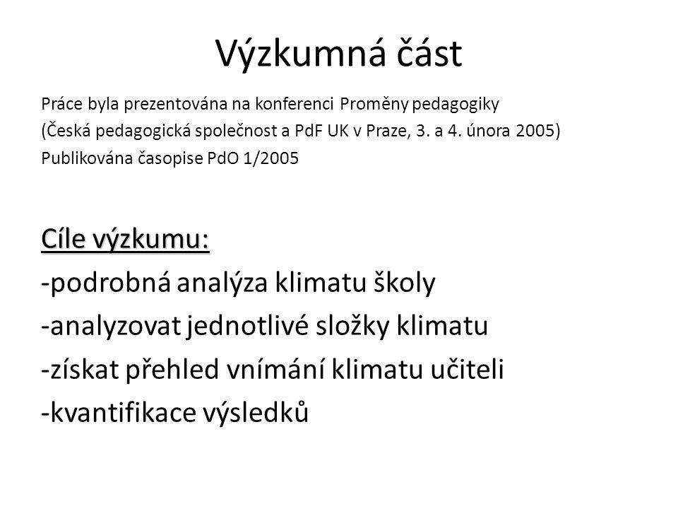 Výzkumná část Práce byla prezentována na konferenci Proměny pedagogiky (Česká pedagogická společnost a PdF UK v Praze, 3.