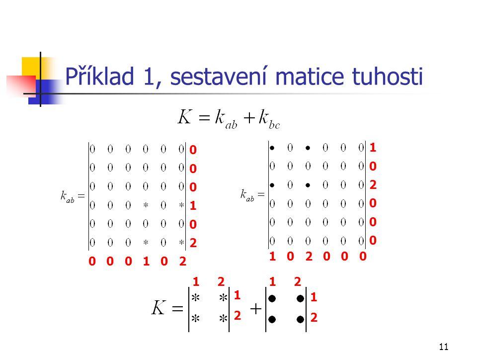 11 Příklad 1, sestavení matice tuhosti 0 0 0 1 0 2 000102000102 1 0 2 0 0 0 102000102000 1 2 1212 1212