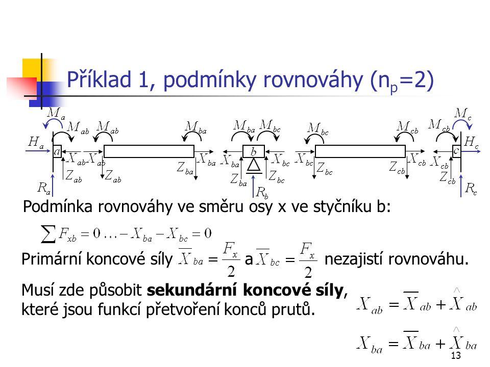13 Příklad 1, podmínky rovnováhy (n p =2) Podmínka rovnováhy ve směru osy x ve styčníku b: Primární koncové síly a nezajistí rovnováhu.