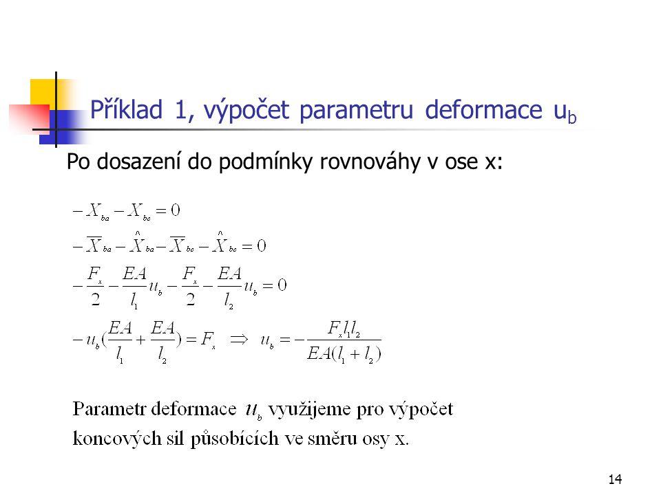 14 Příklad 1, výpočet parametru deformace u b Po dosazení do podmínky rovnováhy v ose x: