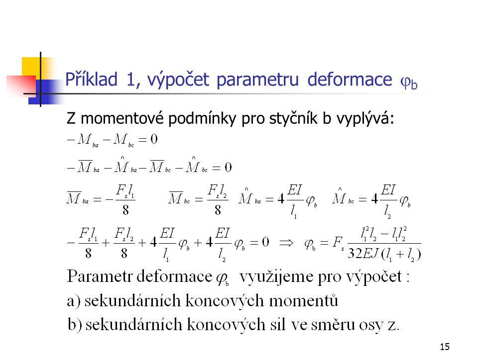 15 Příklad 1, výpočet parametru deformace  b Z momentové podmínky pro styčník b vyplývá: