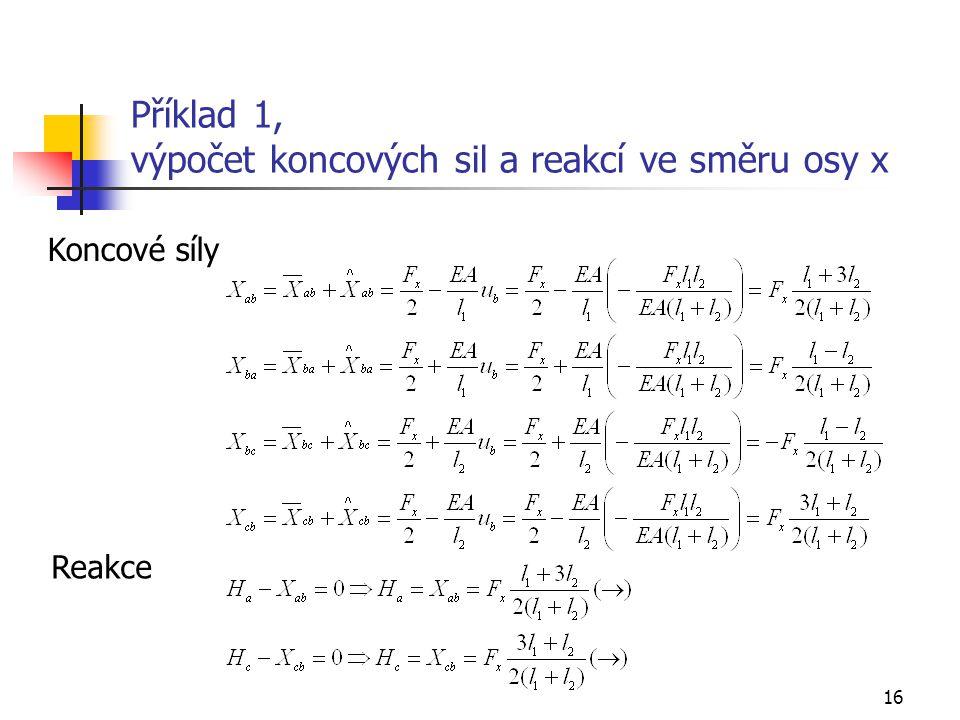 16 Příklad 1, výpočet koncových sil a reakcí ve směru osy x Koncové síly Reakce