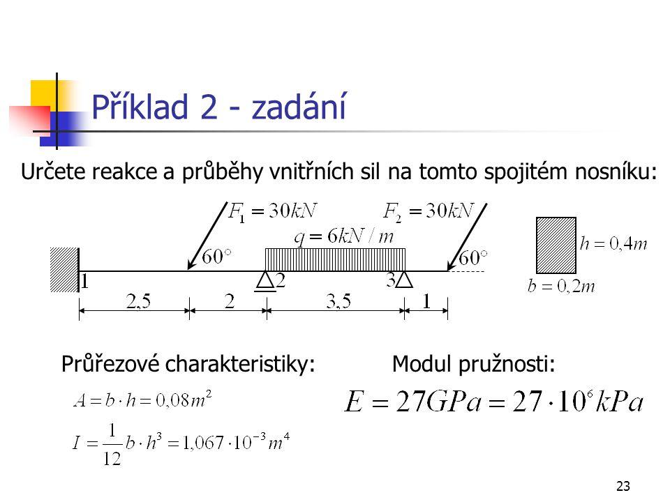 23 Příklad 2 - zadání Určete reakce a průběhy vnitřních sil na tomto spojitém nosníku: Průřezové charakteristiky:Modul pružnosti: