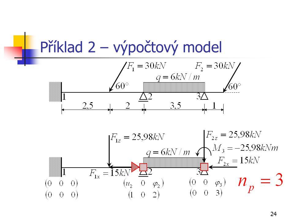 24 Příklad 2 – výpočtový model
