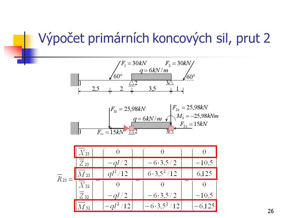 26 Výpočet primárních koncových sil, prut 2