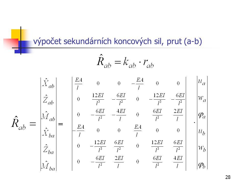 28 výpočet sekundárních koncových sil, prut (a-b)