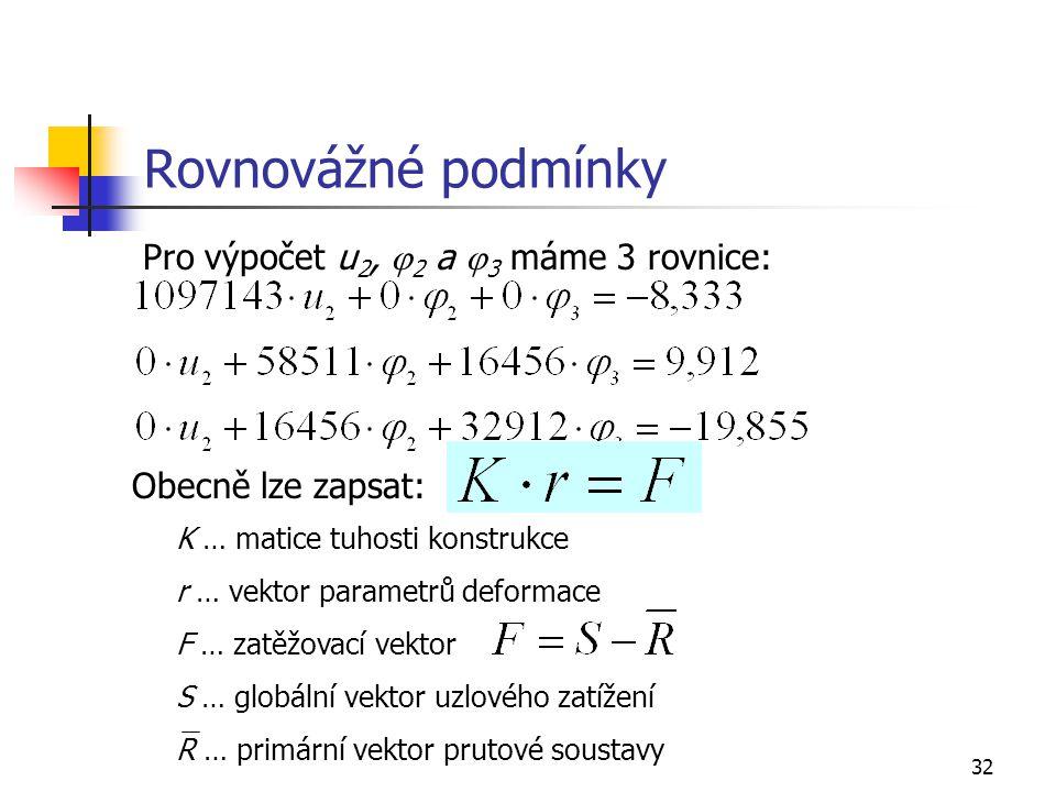 32 Rovnovážné podmínky Pro výpočet u 2,  2 a  3 máme 3 rovnice: Obecně lze zapsat: K … matice tuhosti konstrukce r … vektor parametrů deformace F … zatěžovací vektor S … globální vektor uzlového zatížení R … primární vektor prutové soustavy
