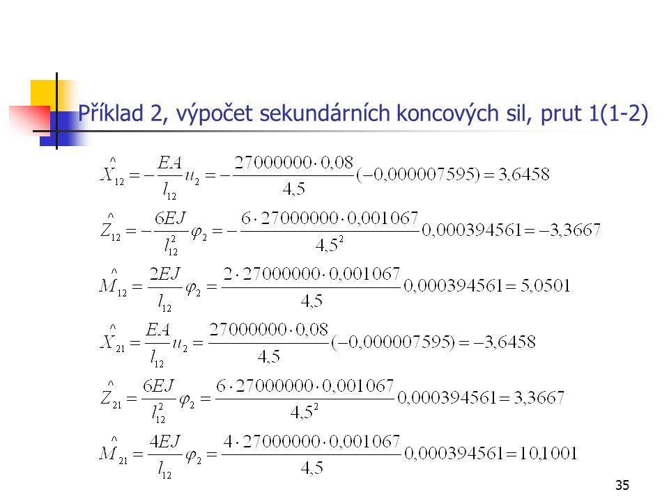 35 Příklad 2, výpočet sekundárních koncových sil, prut 1(1-2)